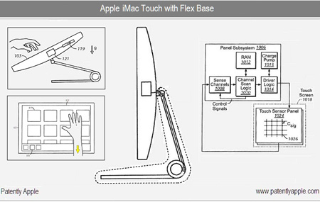 imac-touch