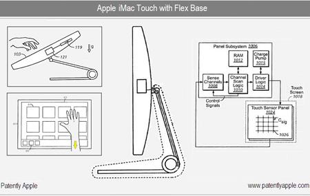 iMac touch, futura computadora táctil de Apple