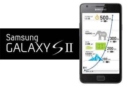 5 millones de Galaxy S II en 85 días