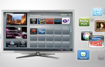 2 millones de Samsung Smart TV