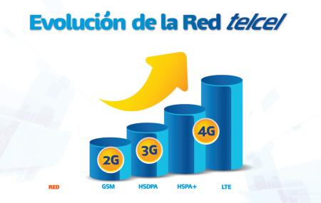 Telcel-4G