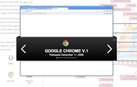 Chrome-septiembre