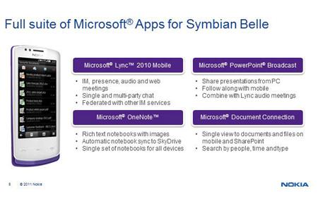 Aplicaciones de Microsoft llegarán a Symbian
