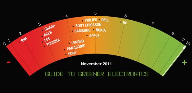 Greenpeace-verde-noviembre
