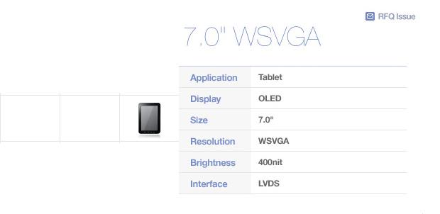 Tabletas OLED de Samsung