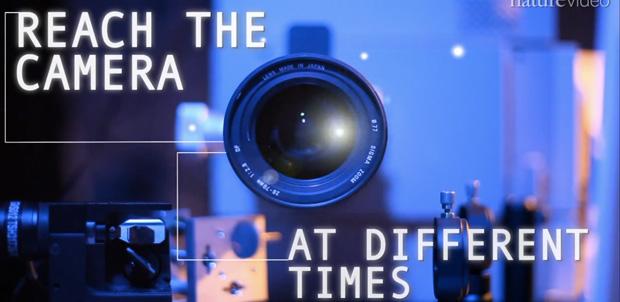 Lasser-camera