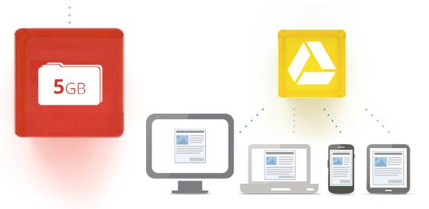 Google Drive ya es oficial y pronto sale