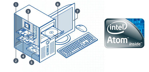 Intel_CompuApoyo