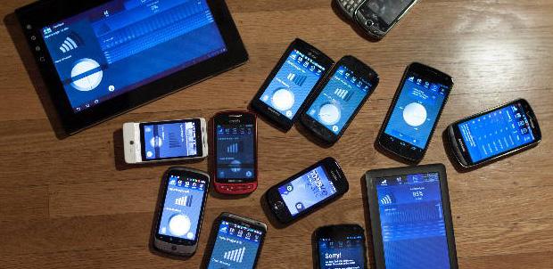 OpenSignalMaps y sus 3997 Androids