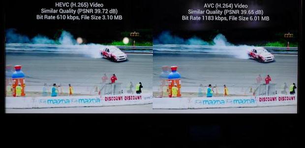 H.265 como nuevo estándar para video