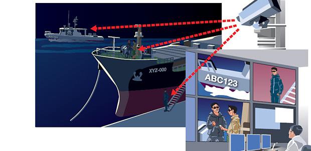Nueva tecnología de vigilancia de NEC