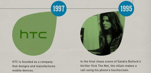 HTC-historia-smartphone