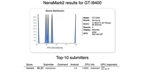 Samsung GT-I9400 visto desde Nenamark2