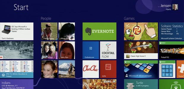 Windows8-interfaz