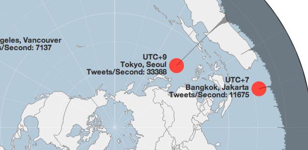 Tweets-mundial