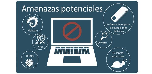 Software ilegal causa gastos innecesarios