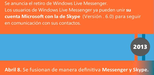 Skype-Messenger-abril