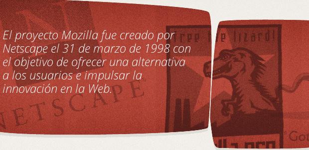 Firefox celebra 15 años con grande cambios