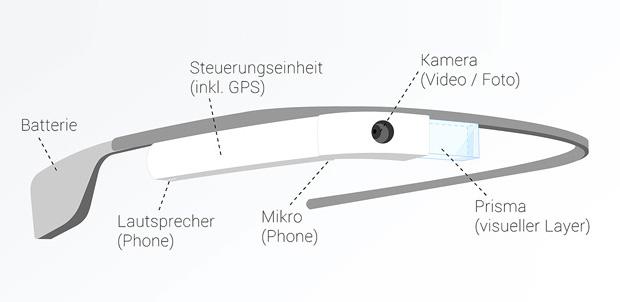 Google-Glass-Infografia