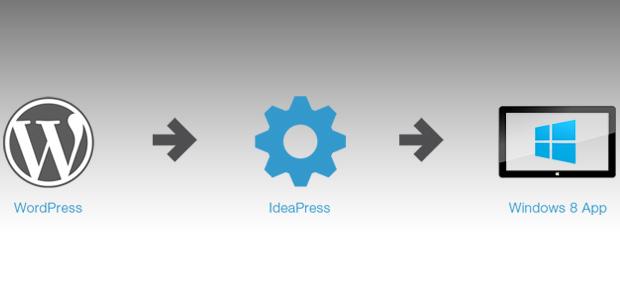 IdeaPress cambia tu WordPress en app