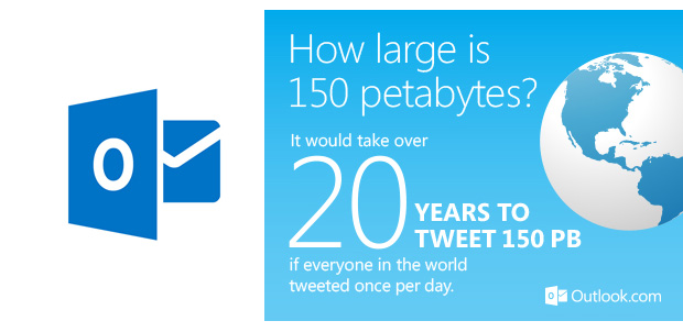 150 petabytes se movieron de Hotmail