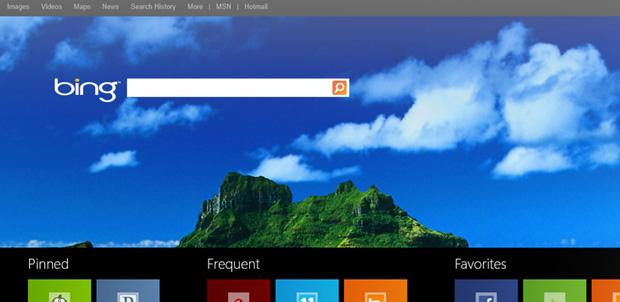 Microsoft Modern.IE para desarrolladores