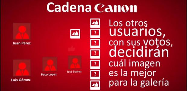 ¿Qué te separa de una cámara Canon?