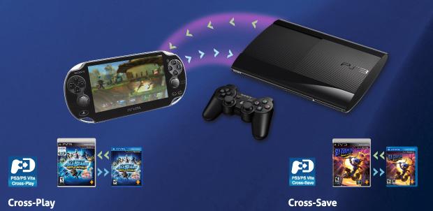 PlayStation Vita con un nuevo precio