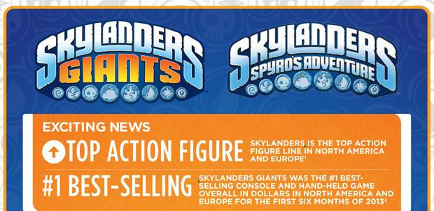 Skylanders son los juguetes más vendidos