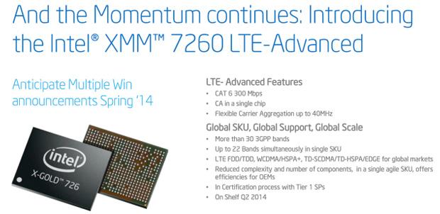 Intel presenta su plataforma LTE-Advanced