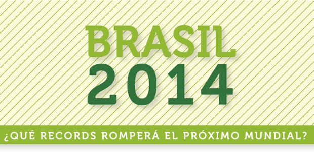 IMS: Brasil 2014 será el Mundial del Real-Time