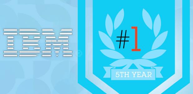 IBM es el mejor en software social empresarial