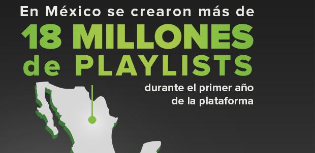 Spotify-aniversario-mexico