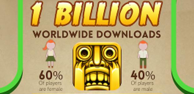 Mil millones de descargas para Temple Run