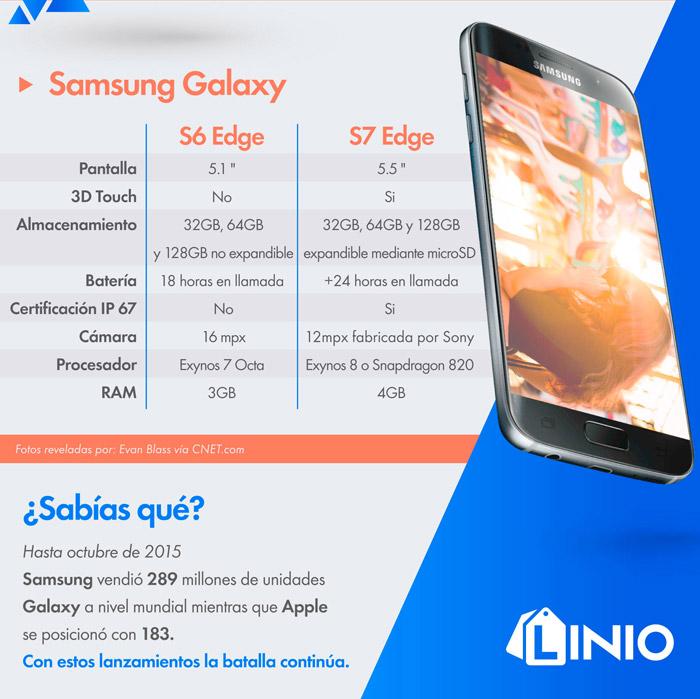 Qué tendrán Galaxy S7