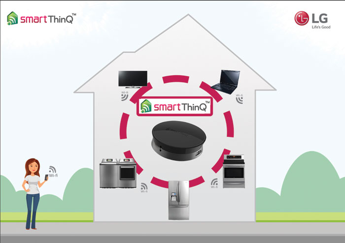 SmartThinQ tendencias