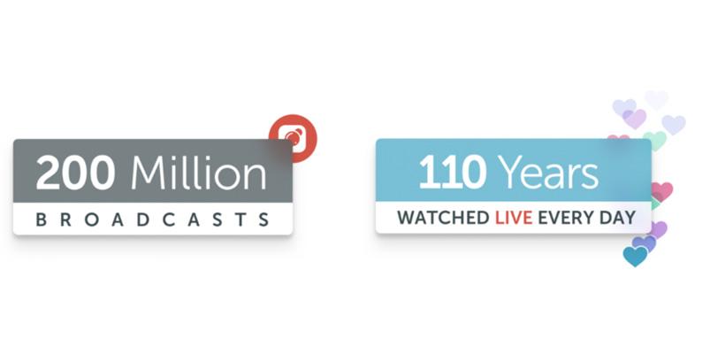 Periscope celebra un año con 200 millones de transmisiones