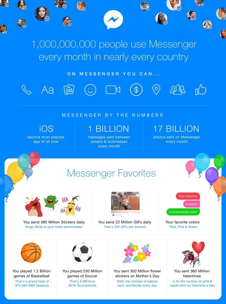 infografia messenger