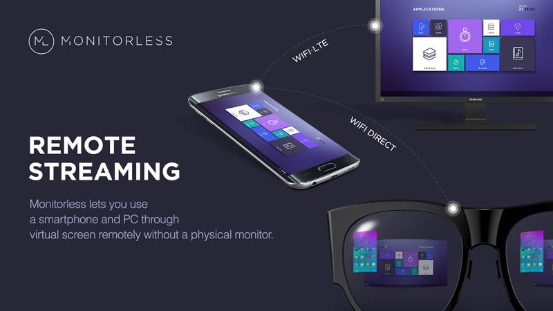 Realidad Virtual de Samsung MWC