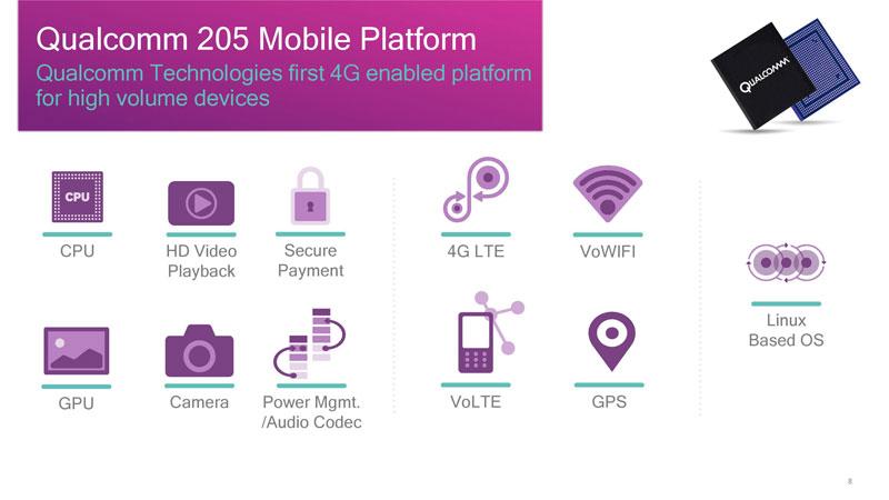 Qualcomm 205 4G LTE content