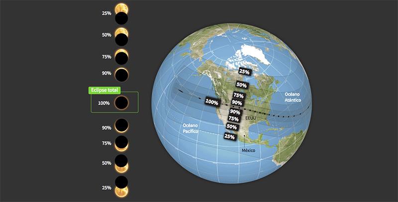 Eclipse Solar agosto 2017