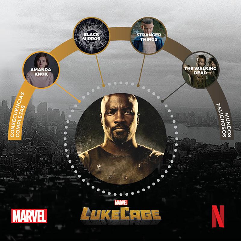 Luke Cage contenido relacionado