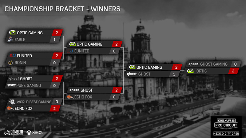 Gears Pro Circuit Mexico City Open 2018 Ganadores