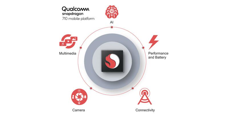Qualcomm Snapdragon 710 caracteristicas