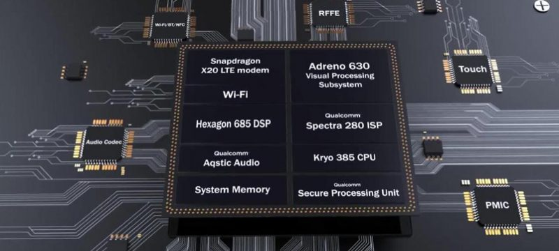 Qualcomm Snapdragon 845 Galaxy Note9