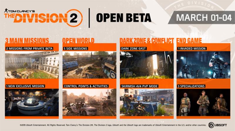 The Division 2 Beta contenido