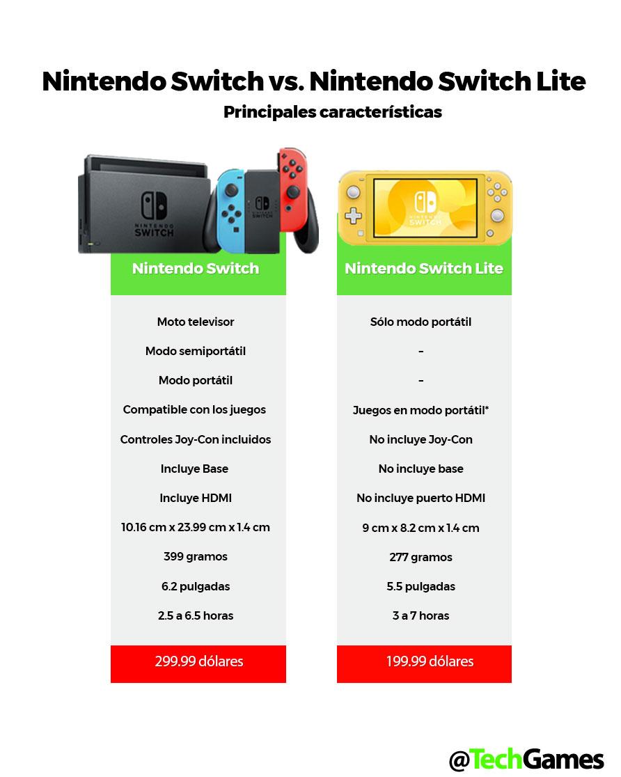Nintendo Switch vs Switch Lite