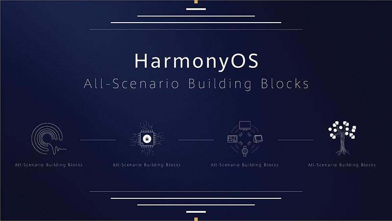 HarmonyOS escenarios