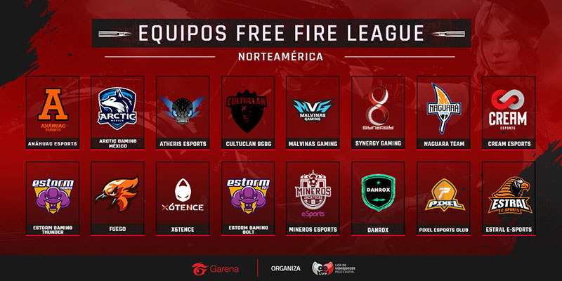Free Fire League Norteamerica equipos