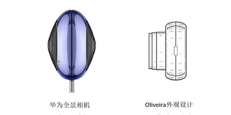 SMATCAM Oliveira vs EnVizion 360 Huawei patentes